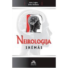Neiroloģija shēmās